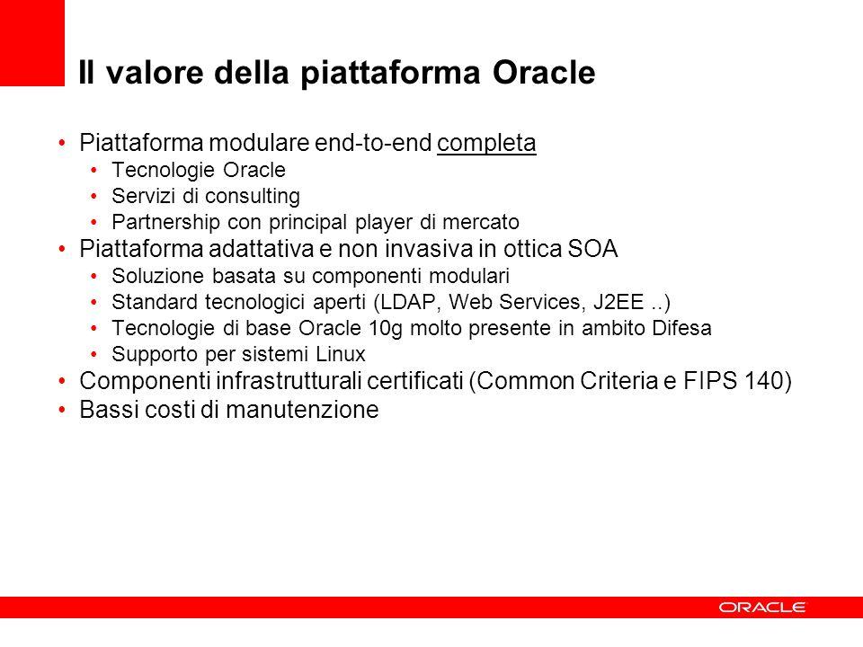 Il valore della piattaforma Oracle