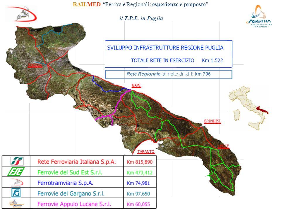 Rete Regionale, al netto di RFI: km 706