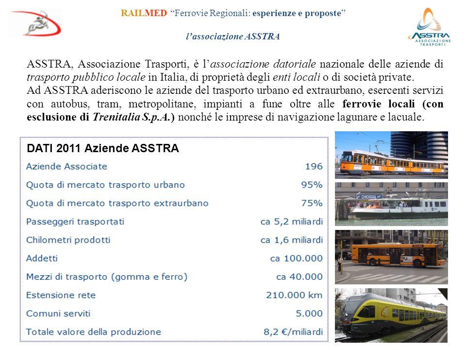 RAILMED Ferrovie Regionali: esperienze e proposte l'associazione ASSTRA