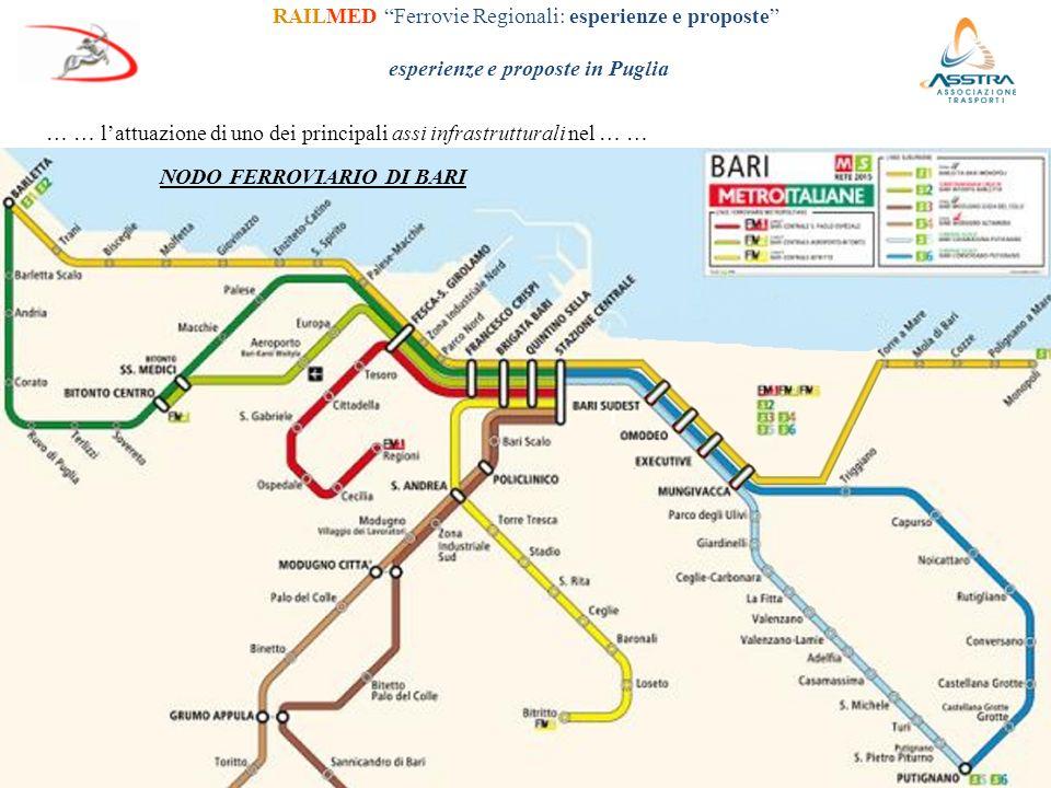 RAILMED Ferrovie Regionali: esperienze e proposte esperienze e proposte in Puglia