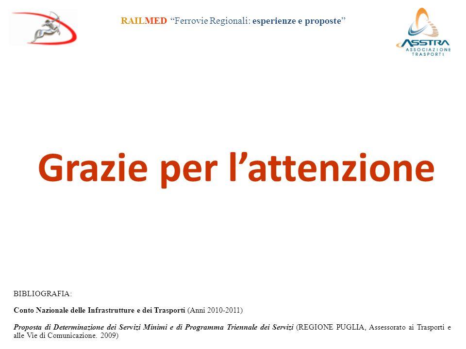 RAILMED Ferrovie Regionali: esperienze e proposte