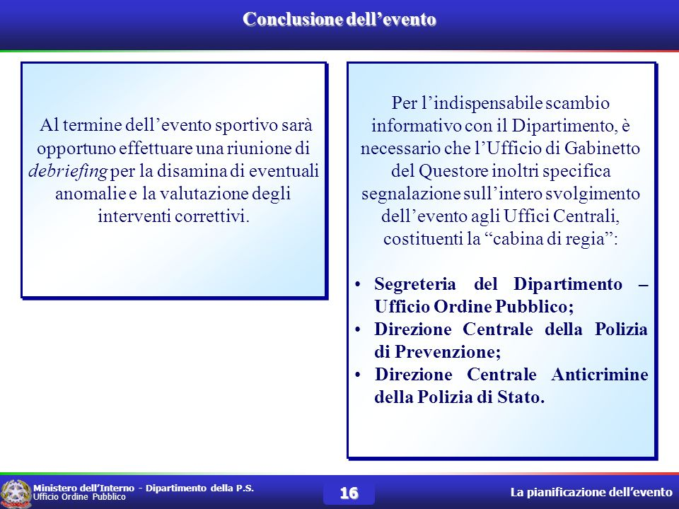 Conclusione dell'evento