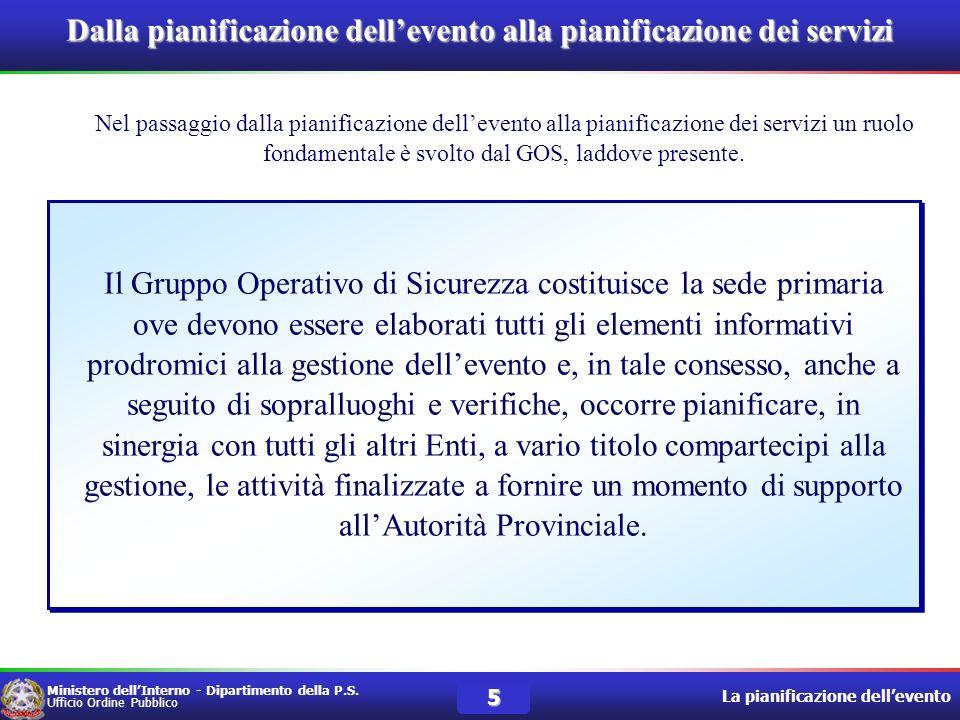 Dalla pianificazione dell'evento alla pianificazione dei servizi