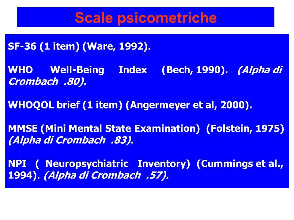 Scale psicometriche SF-36 (1 item) (Ware, 1992).