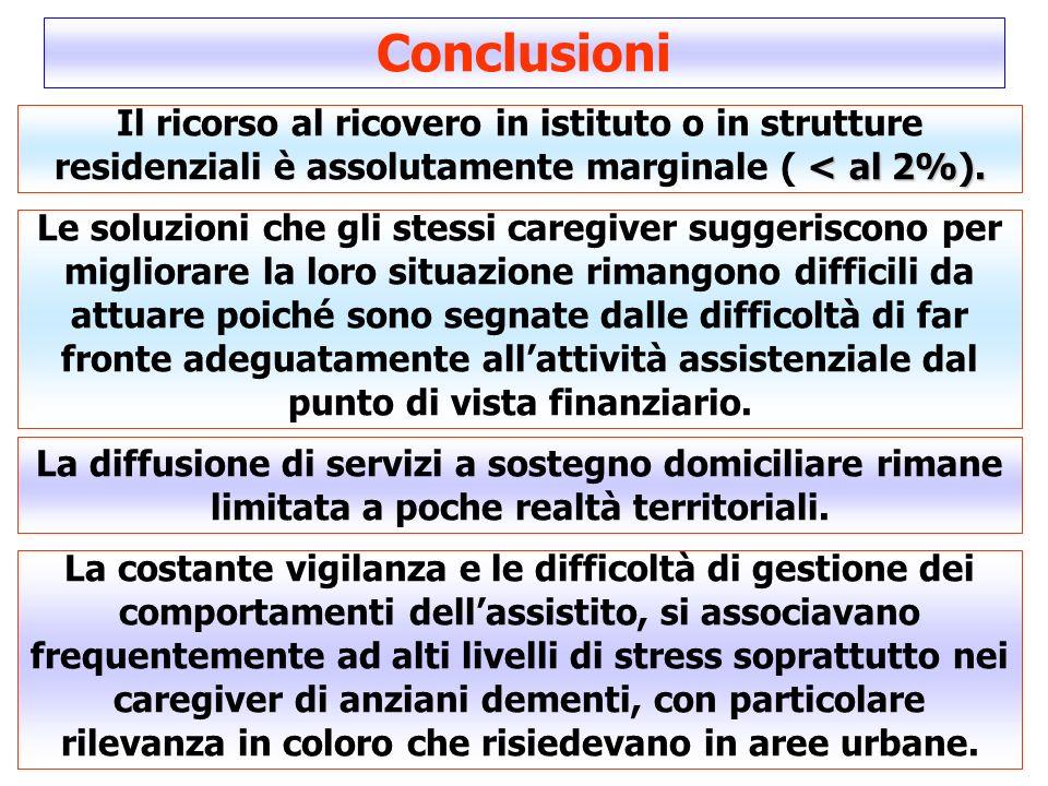 Conclusioni Il ricorso al ricovero in istituto o in strutture residenziali è assolutamente marginale ( < al 2%).