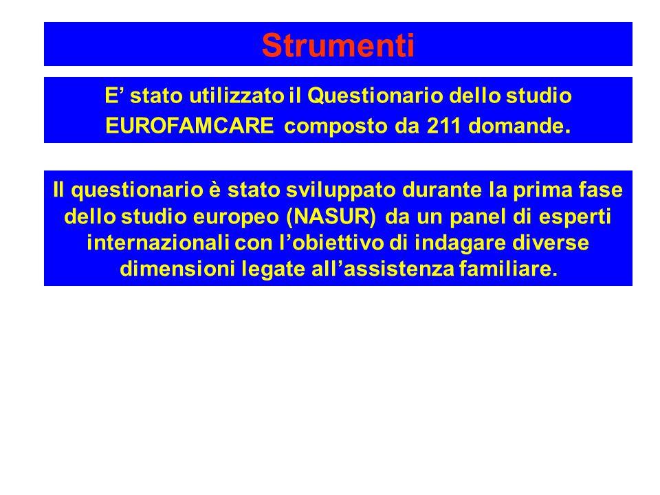 Strumenti E' stato utilizzato il Questionario dello studio EUROFAMCARE composto da 211 domande.