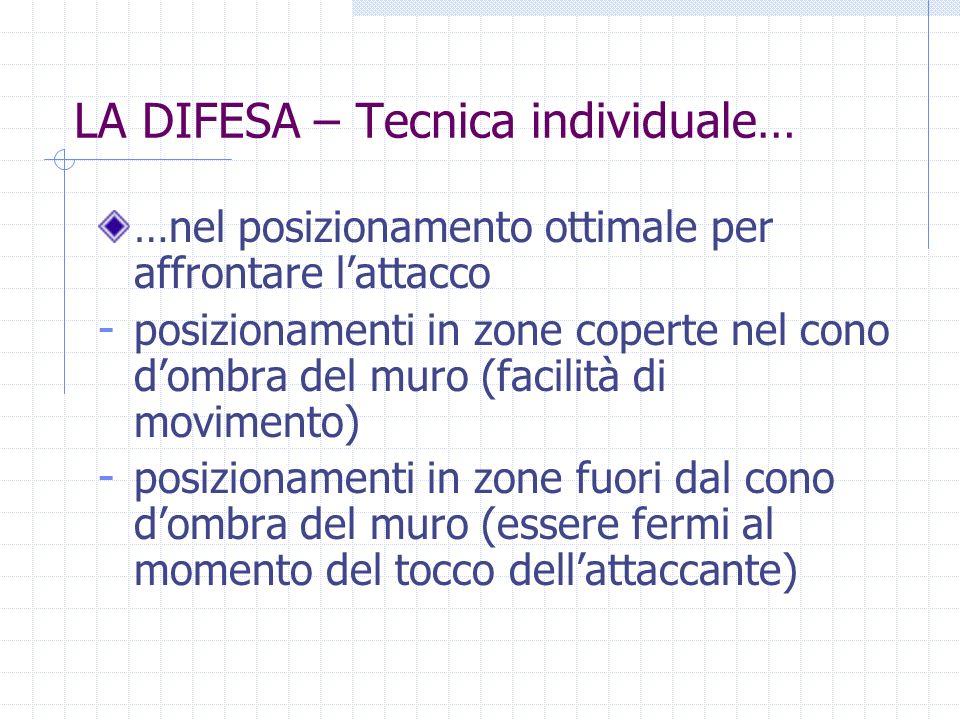 LA DIFESA – Tecnica individuale…