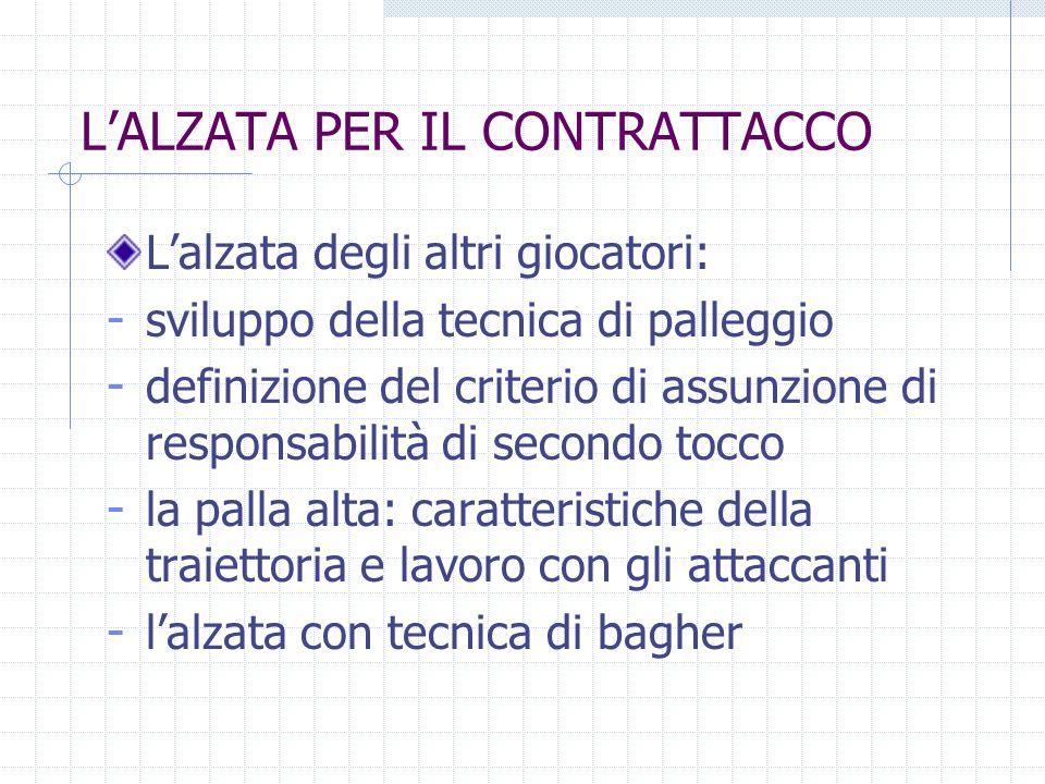 L'ALZATA PER IL CONTRATTACCO