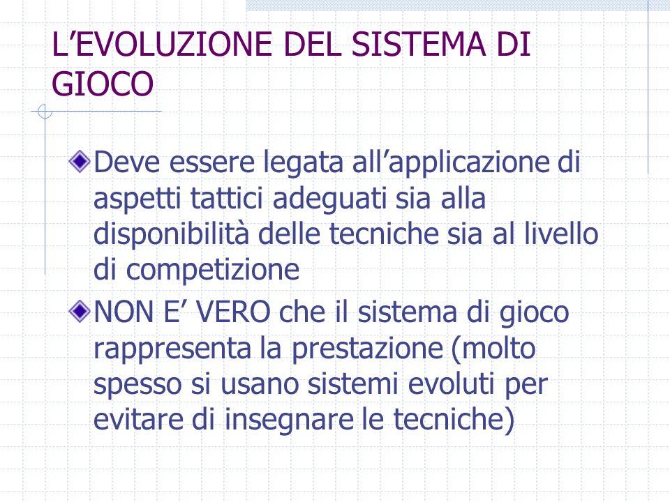 L'EVOLUZIONE DEL SISTEMA DI GIOCO
