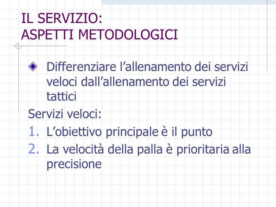 IL SERVIZIO: ASPETTI METODOLOGICI