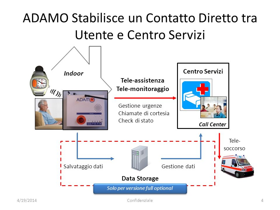 ADAMO Stabilisce un Contatto Diretto tra Utente e Centro Servizi