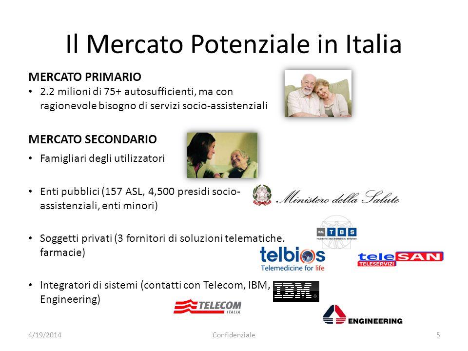 Il Mercato Potenziale in Italia