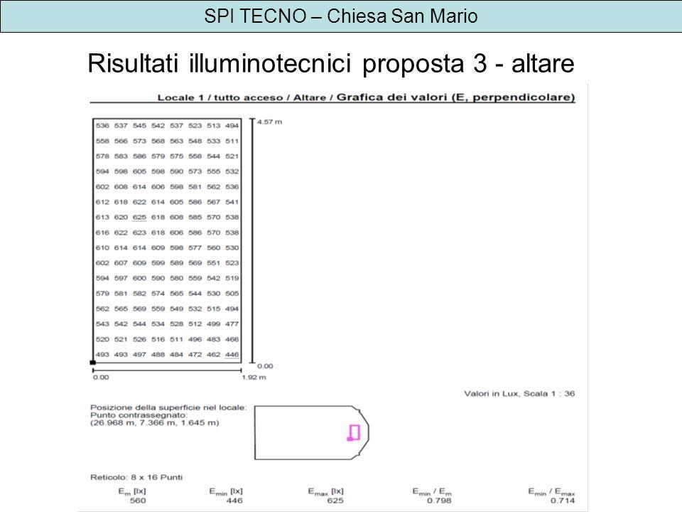 Risultati illuminotecnici proposta 3 - altare