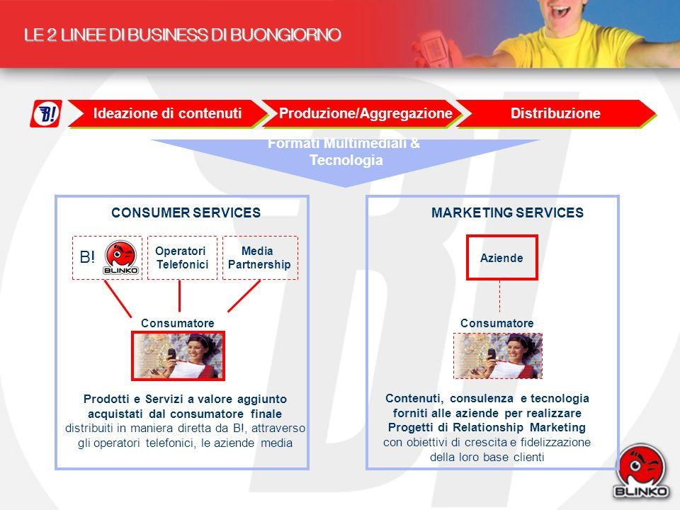LE 2 LINEE DI BUSINESS DI BUONGIORNO