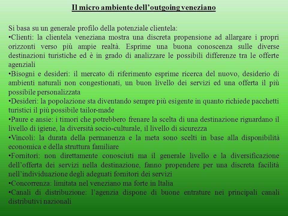 Il micro ambiente dell'outgoing veneziano