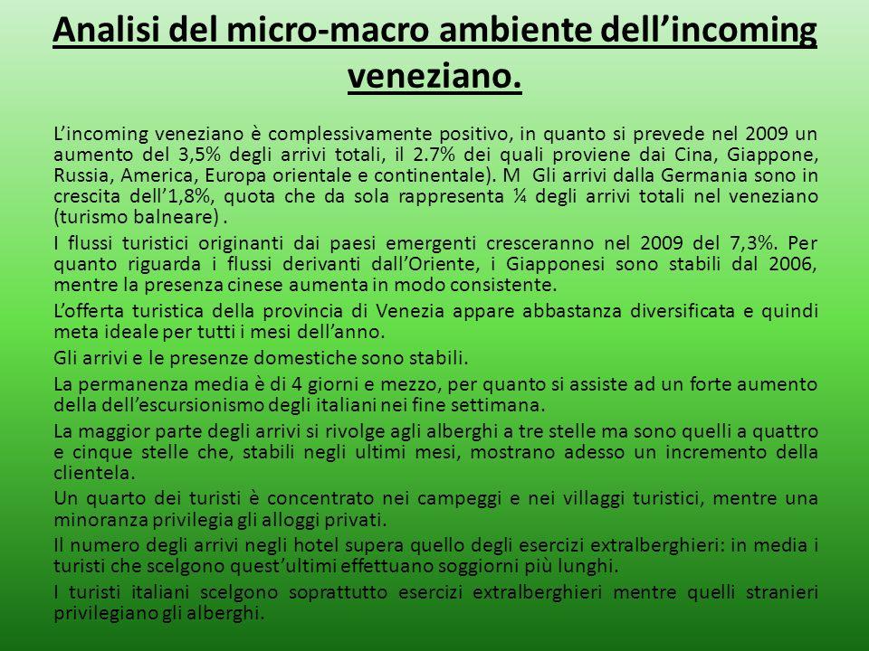 Analisi del micro-macro ambiente dell'incoming veneziano.