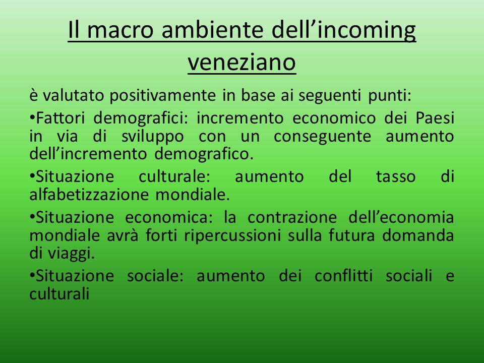 Il macro ambiente dell'incoming veneziano