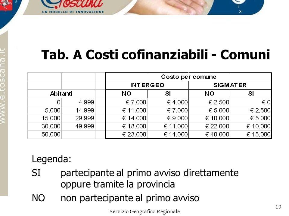 Tab. A Costi cofinanziabili - Comuni