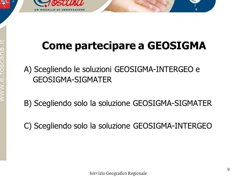 Come partecipare a GEOSIGMA