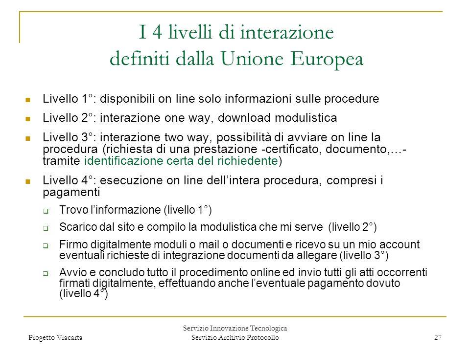I 4 livelli di interazione definiti dalla Unione Europea