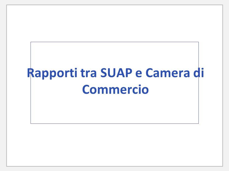Rapporti tra SUAP e Camera di Commercio