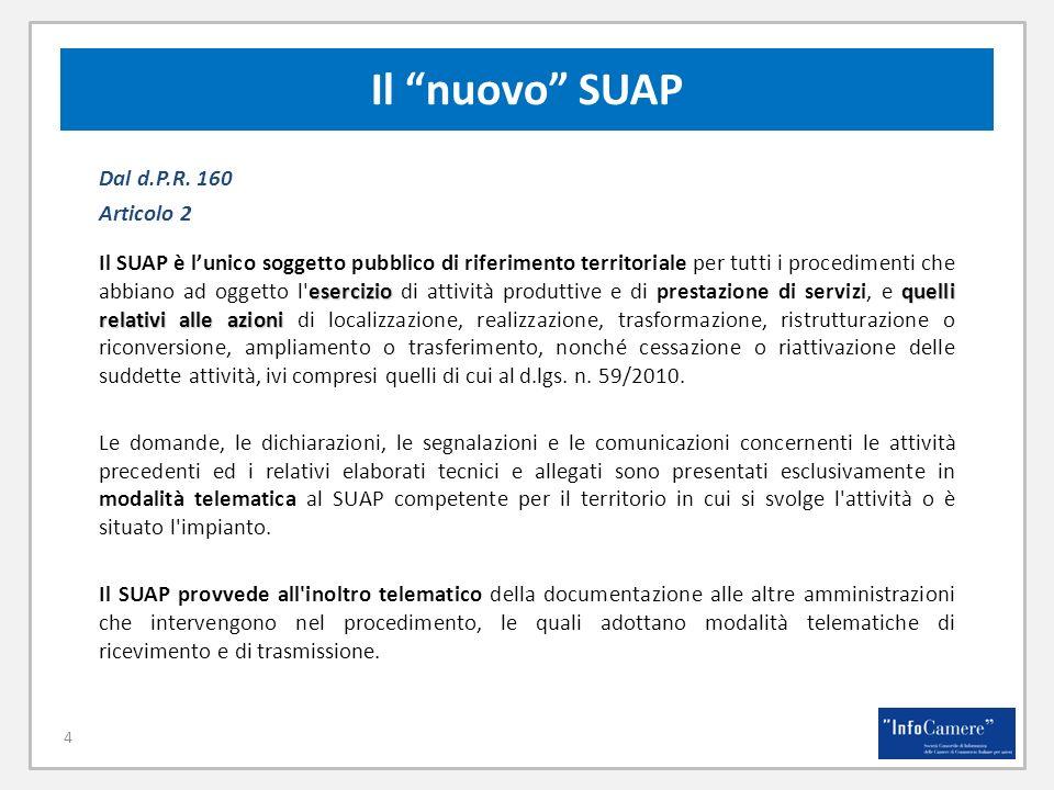Il nuovo SUAP Dal d.P.R. 160 Articolo 2