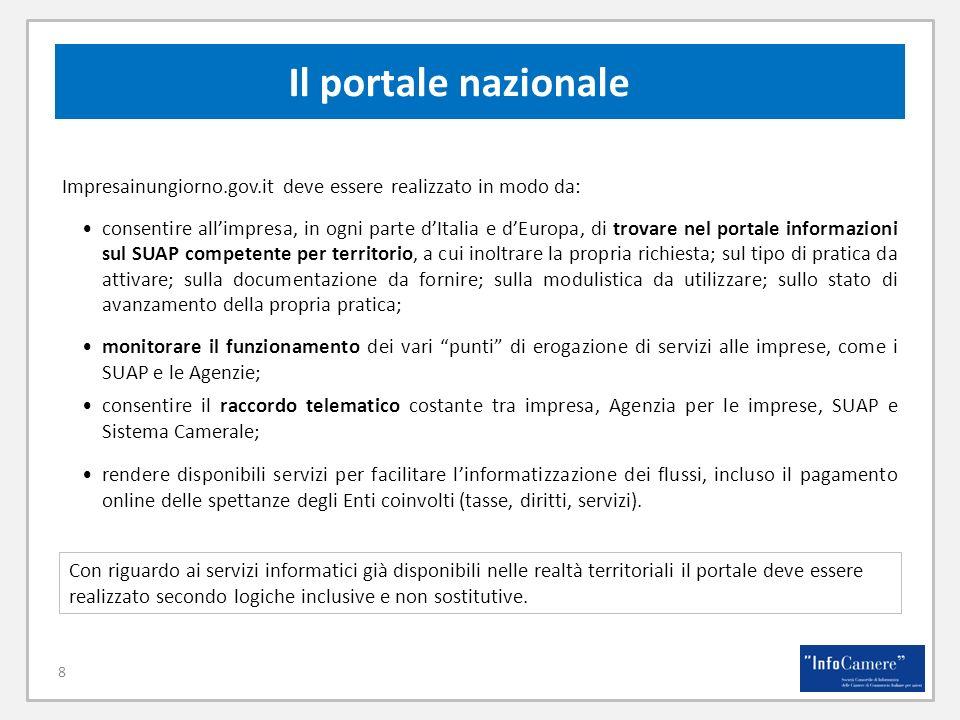 Il portale nazionale Impresainungiorno.gov.it deve essere realizzato in modo da: