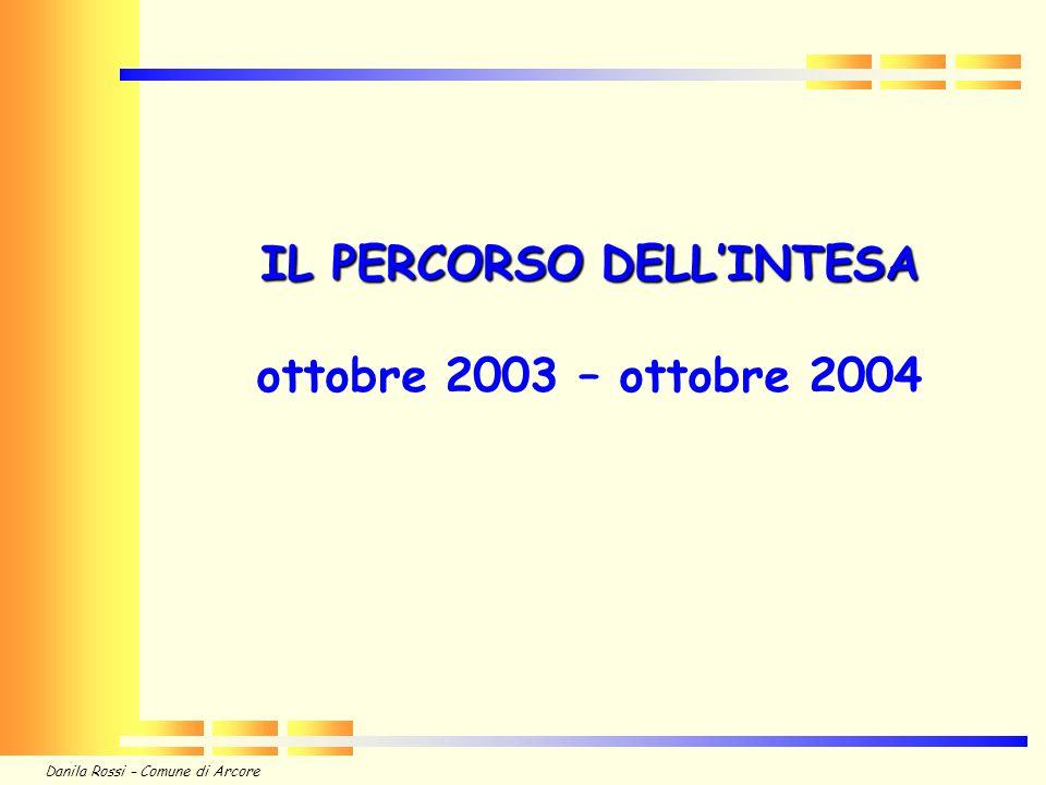 IL PERCORSO DELL'INTESA ottobre 2003 – ottobre 2004