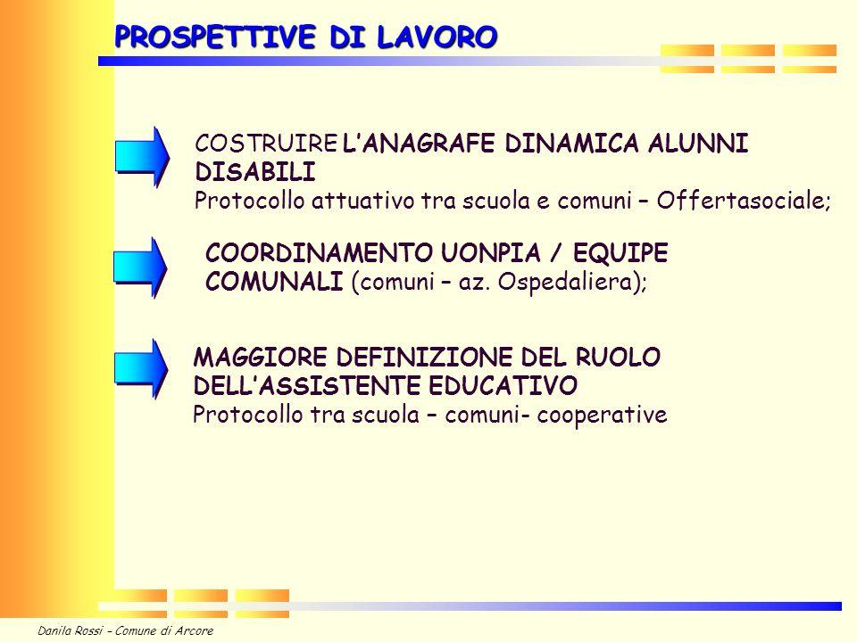 PROSPETTIVE DI LAVORO COSTRUIRE L'ANAGRAFE DINAMICA ALUNNI DISABILI Protocollo attuativo tra scuola e comuni – Offertasociale;