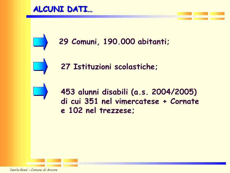ALCUNI DATI… 29 Comuni, 190.000 abitanti; 27 Istituzioni scolastiche;