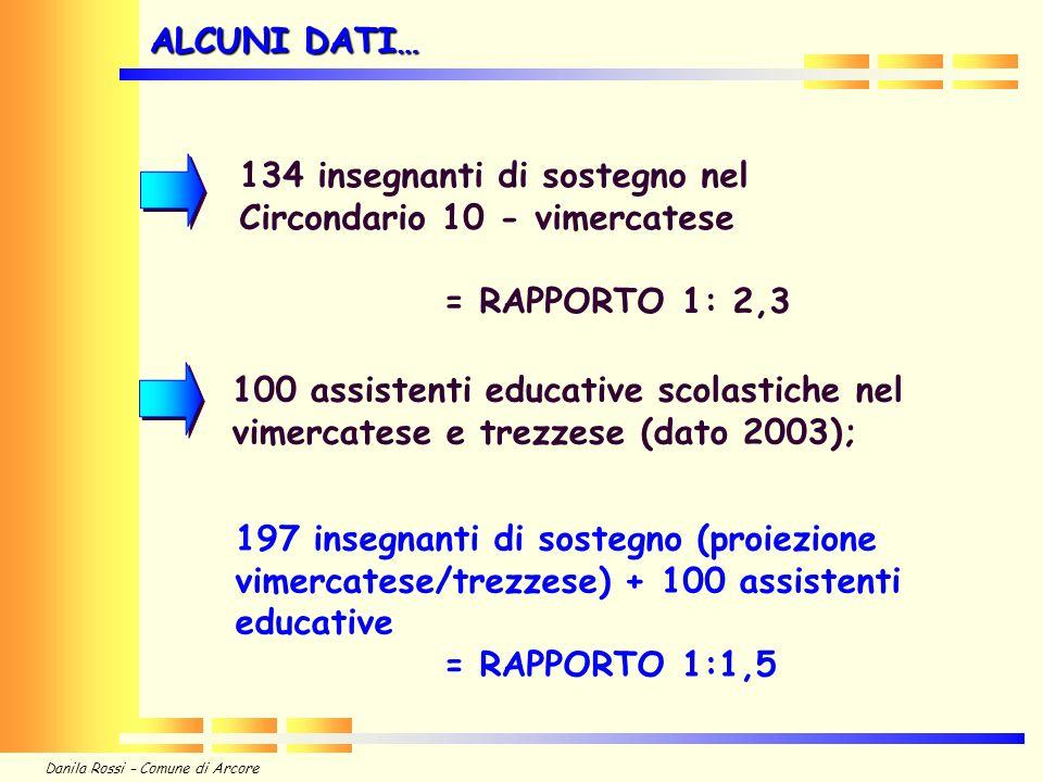 ALCUNI DATI… 134 insegnanti di sostegno nel. Circondario 10 - vimercatese. = RAPPORTO 1: 2,3.