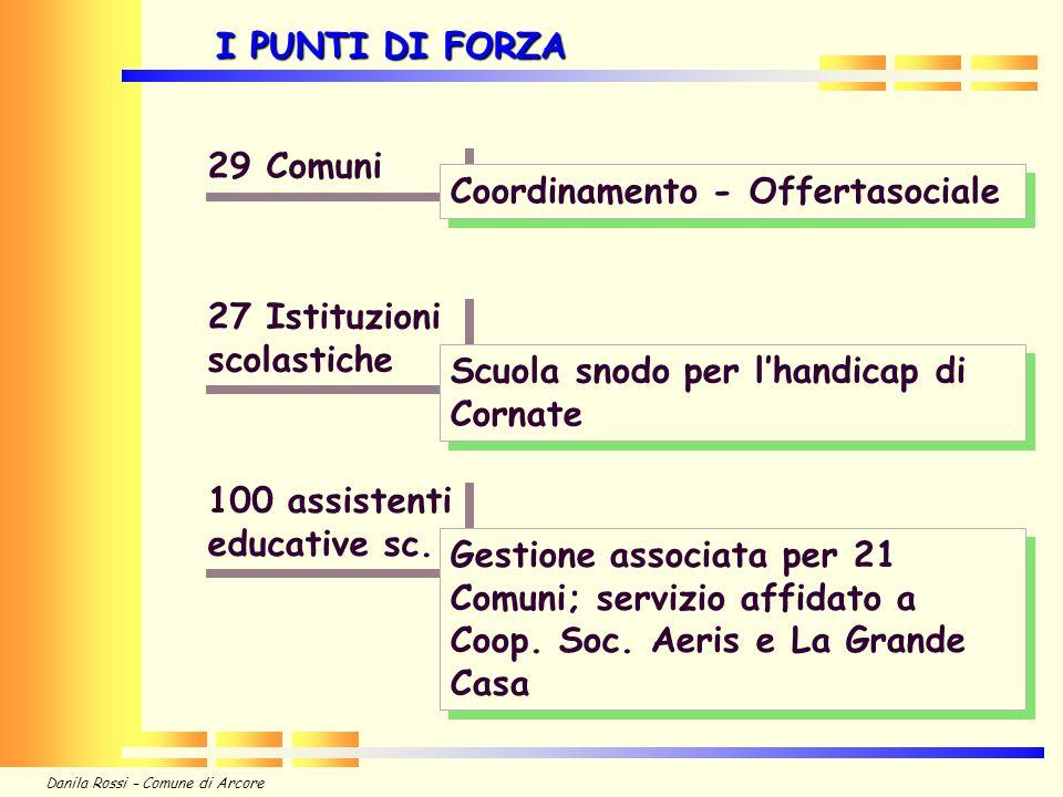 I PUNTI DI FORZA 29 Comuni. Coordinamento - Offertasociale. 27 Istituzioni scolastiche. Scuola snodo per l'handicap di Cornate.