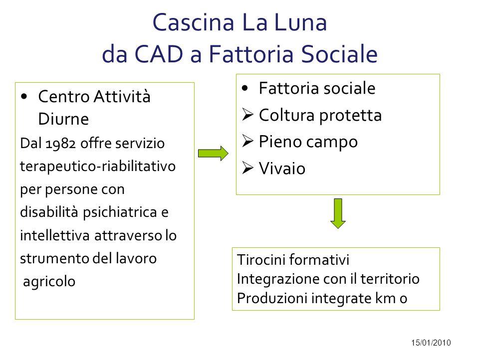 Cascina La Luna da CAD a Fattoria Sociale