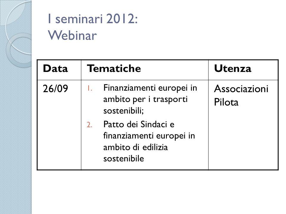 I seminari 2012: Webinar Data Tematiche Utenza 26/09