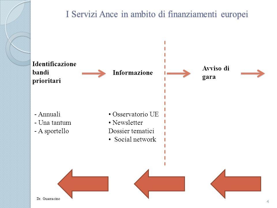 I Servizi Ance in ambito di finanziamenti europei