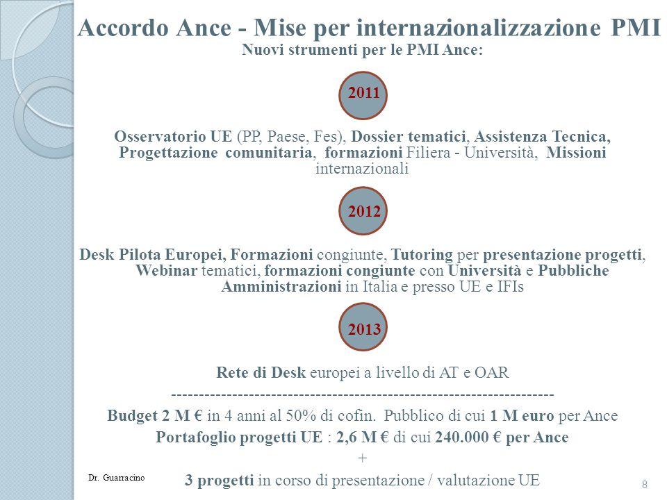 Accordo Ance - Mise per internazionalizzazione PMI