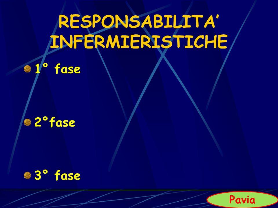 RESPONSABILITA' INFERMIERISTICHE