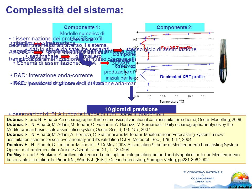 Complessità del sistema: