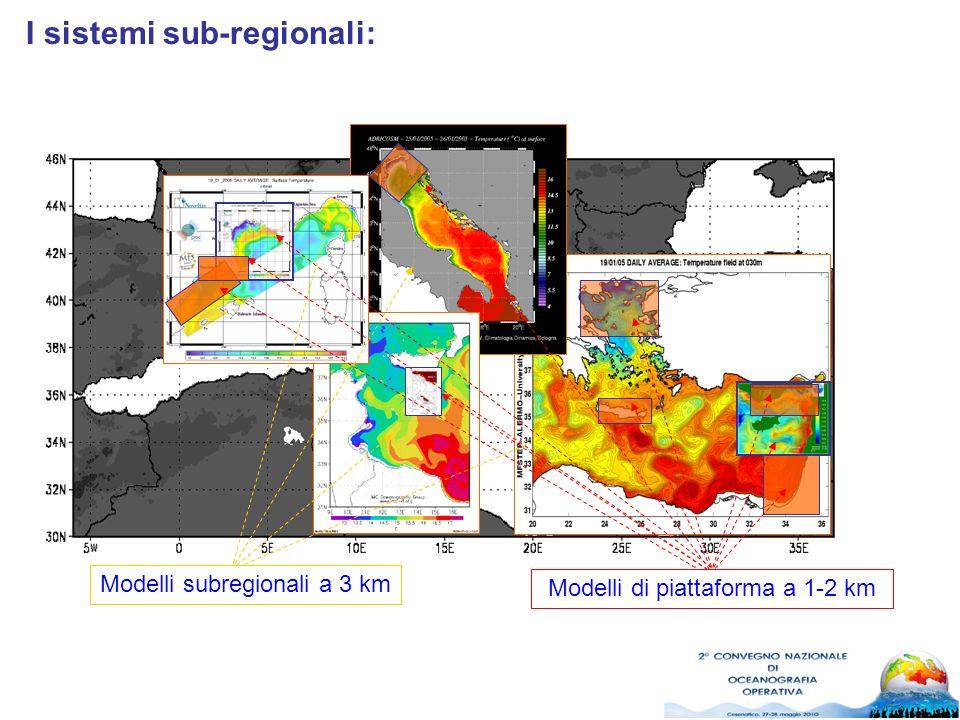 I sistemi sub-regionali: