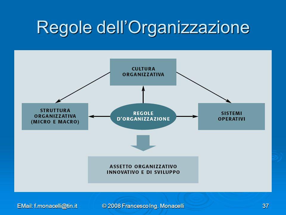 Regole dell'Organizzazione