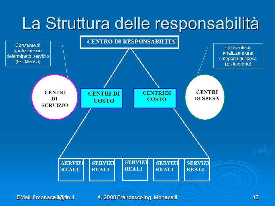 La Struttura delle responsabilità