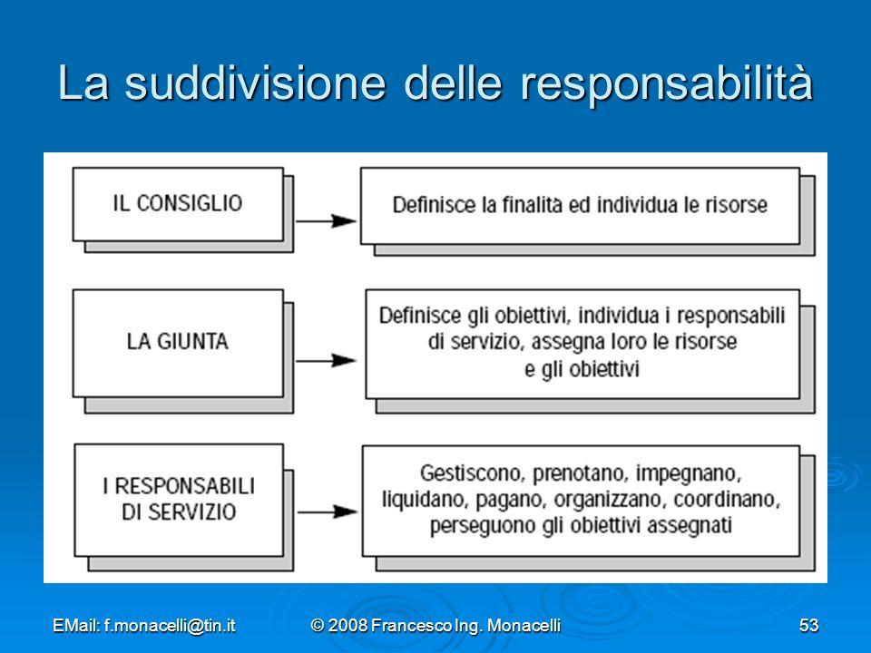 La suddivisione delle responsabilità