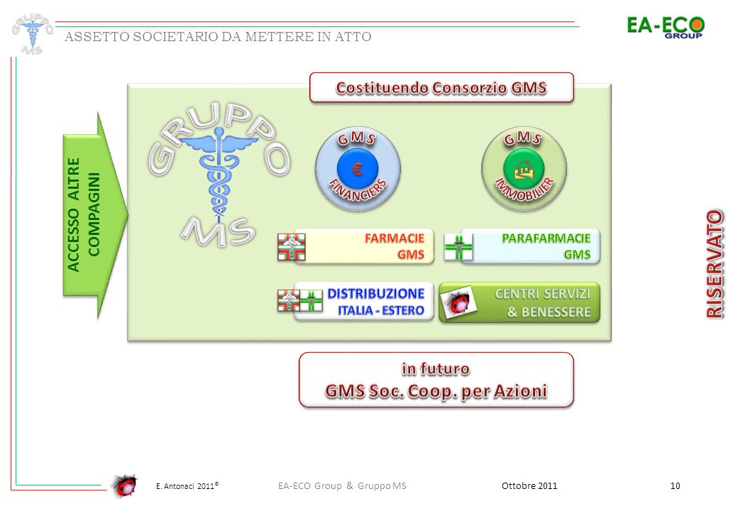 Costituendo Consorzio GMS