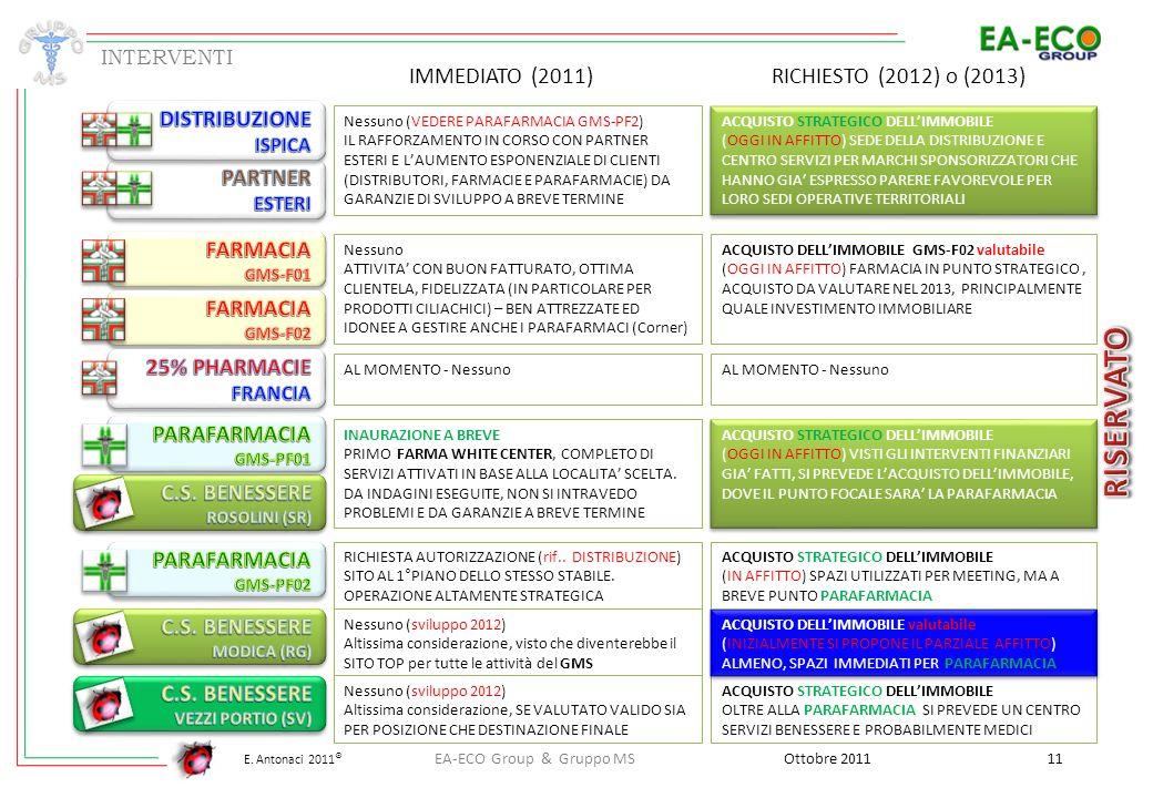 IMMEDIATO (2011) RICHIESTO (2012) o (2013) DISTRIBUZIONE PARTNER