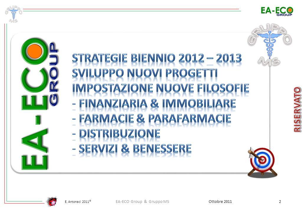 GRUPPO MS Strategie BIENNIO 2012 – 2013 sviluppO nuovi progetti