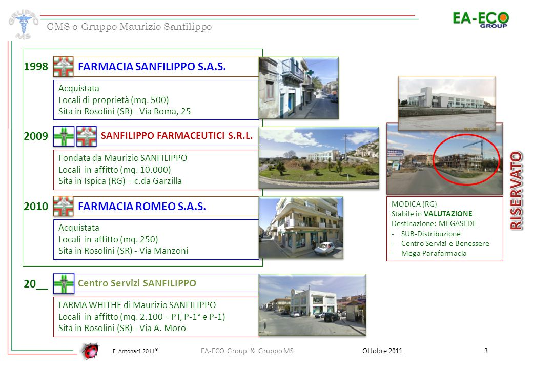 FARMACIA SANFILIPPO S.A.S. 1998