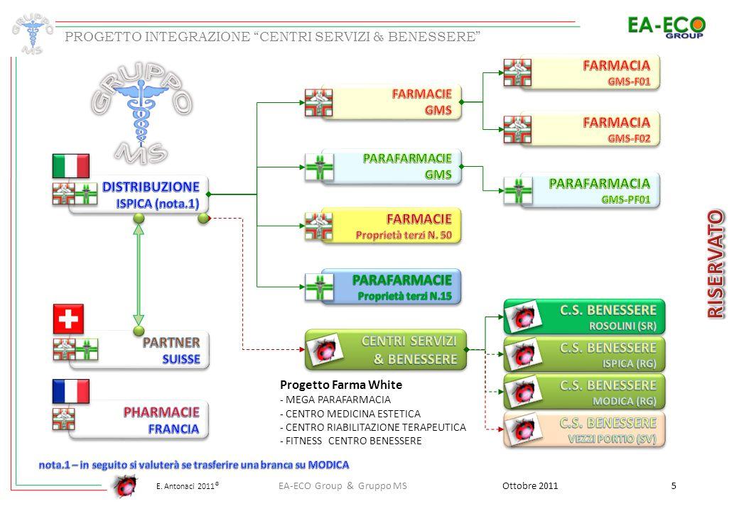 GRUPPO MS FARMACIA FARMACIA PARAFARMACIA DISTRIBUZIONE FARMACIE