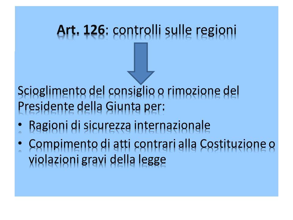 Art. 126: controlli sulle regioni