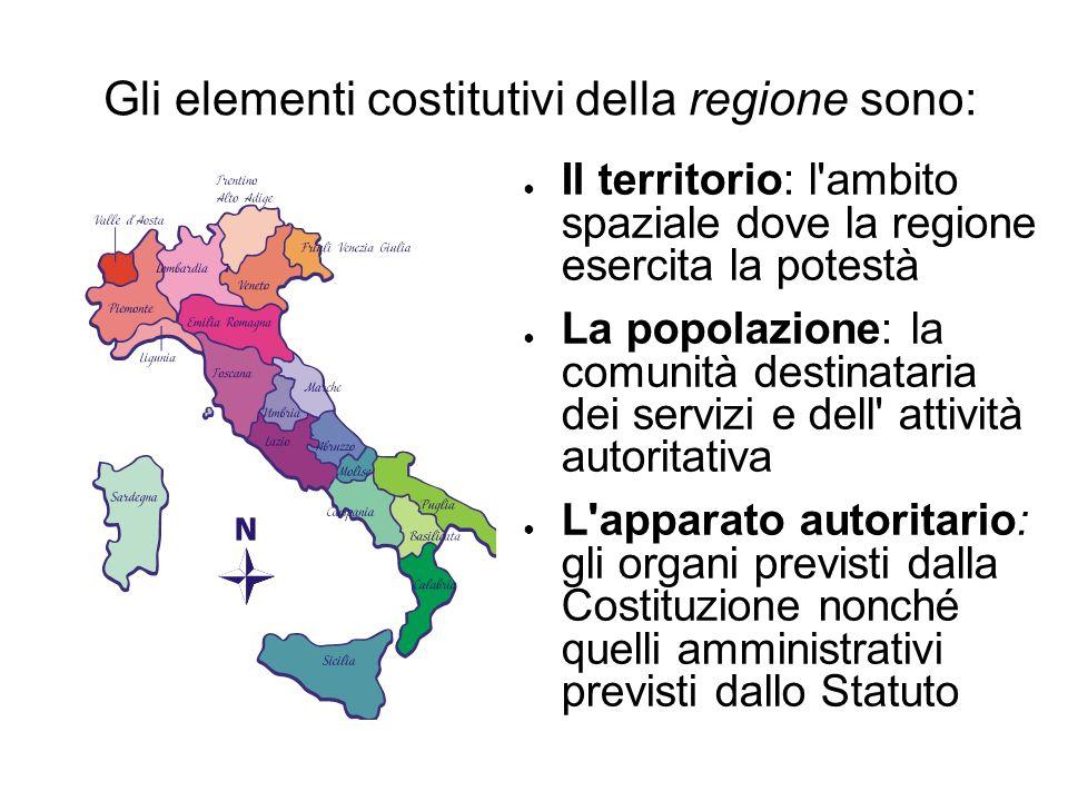 Gli elementi costitutivi della regione sono: