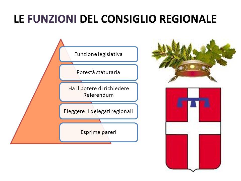 LE FUNZIONI DEL CONSIGLIO REGIONALE